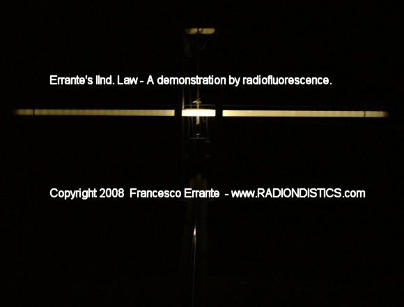 A properly adapted 300 Ohm balanced transmission line terminated on a 1/2 wavelenght folded dipole, through a balanced virtual ground node generator, undergoing a low power radioscopic detection. Experimental verification of the IInd Errante's law applied to the transmission line