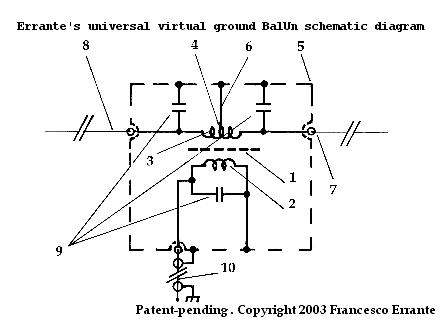 VIRTUAL GROUND BALUN - Errante's balun