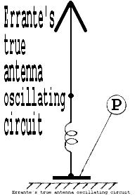 Errante's true antenna oscillating circuit rapresentation