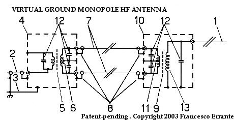 VIRTUAL GROUND HF MONOPOLE ANTENNA - Antenna Errante