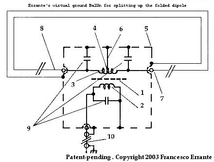 Errante's virtual ground balun for doubling the ½ wavelength folded dipole antenna
