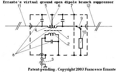 VIRTUAL GROUND OPEN DIPOLE BRANCH SUPPRESSOR